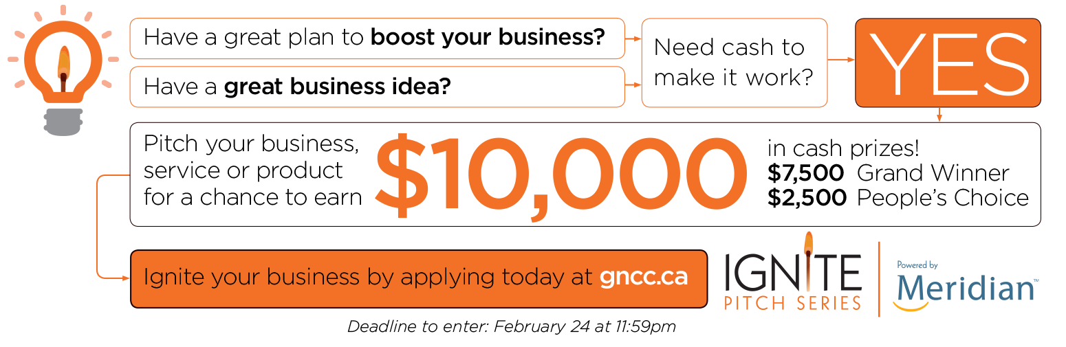 Have a great business idea?