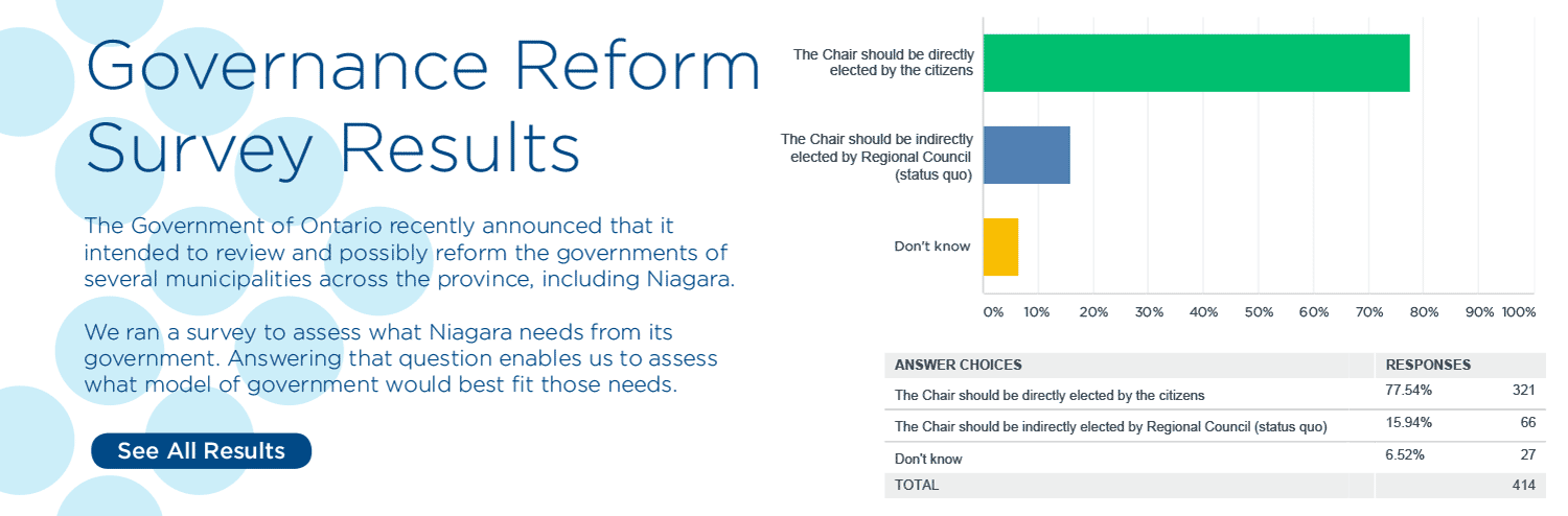 See our Governance Reform Survey Results